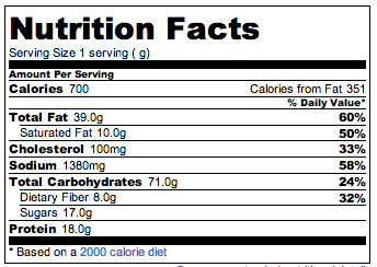 Ihop Menu Nutrition Facts Nutrition Ftempo